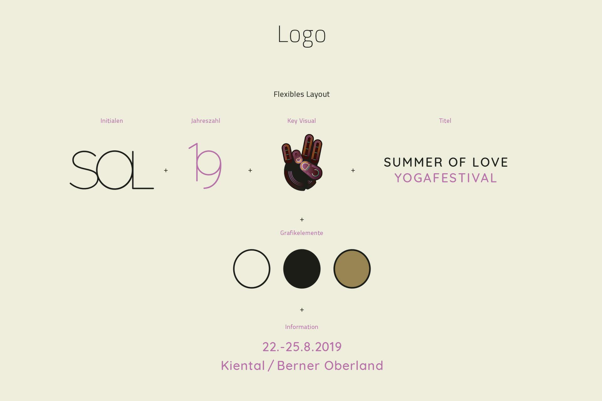SOL19 Logobaukasten